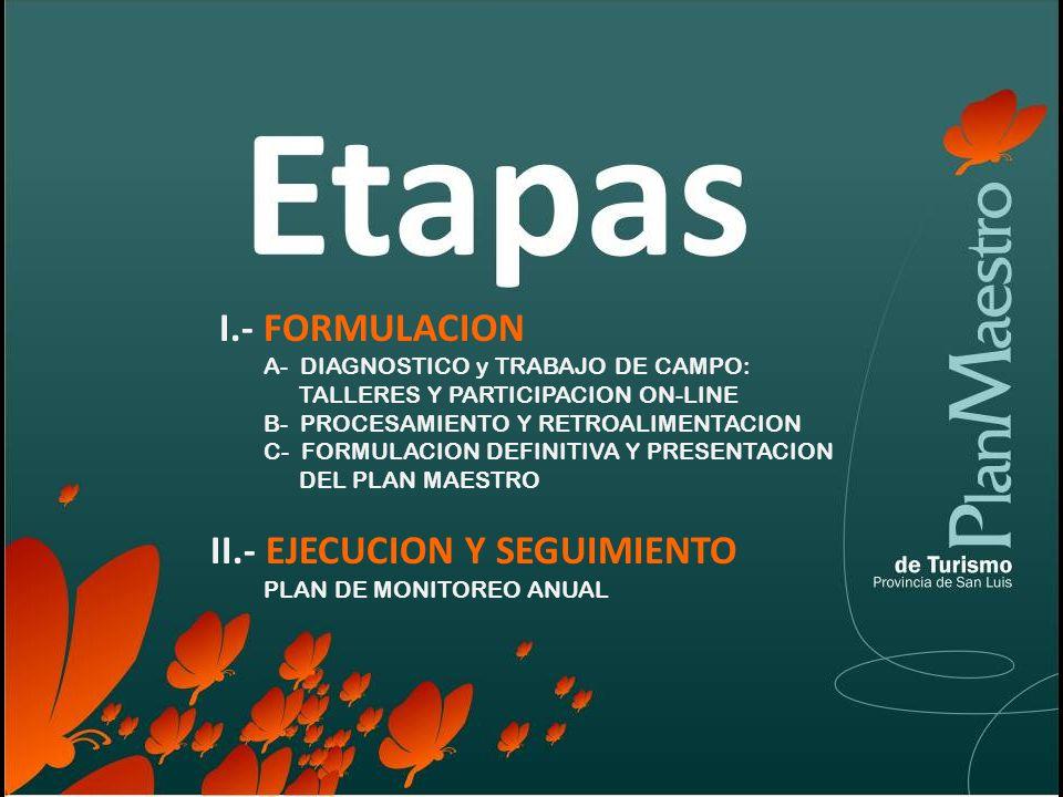 I.- FORMULACION A- DIAGNOSTICO y TRABAJO DE CAMPO: TALLERES Y PARTICIPACION ON-LINE B- PROCESAMIENTO Y RETROALIMENTACION C- FORMULACION DEFINITIVA Y PRESENTACION DEL PLAN MAESTRO II.- EJECUCION Y SEGUIMIENTO PLAN DE MONITOREO ANUAL