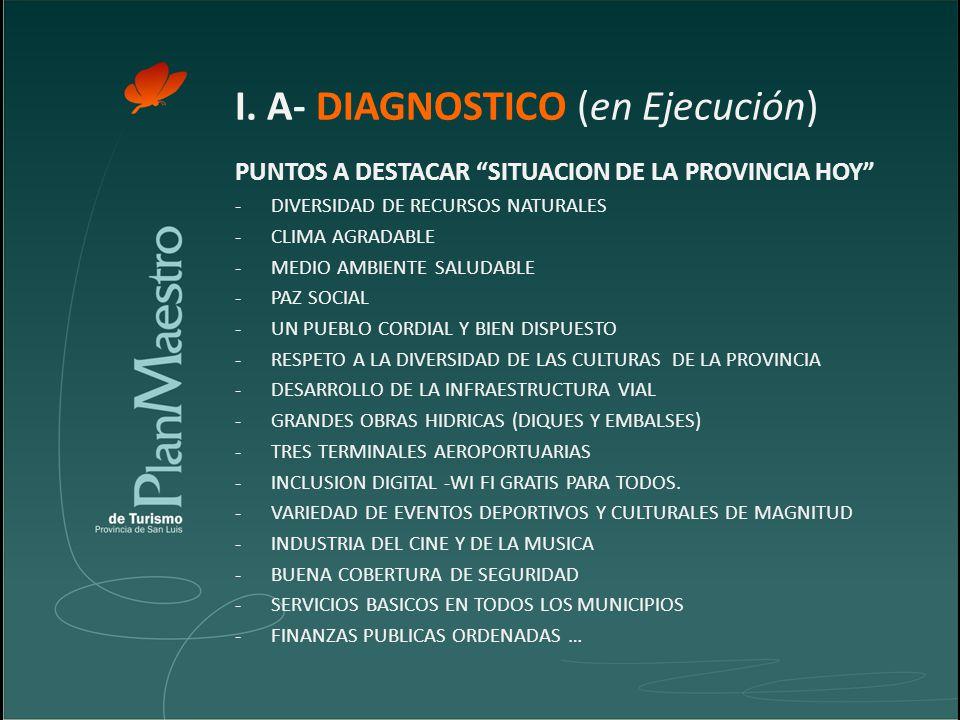 I. A- DIAGNOSTICO (en Ejecución) PUNTOS A DESTACAR SITUACION DE LA PROVINCIA HOY -DIVERSIDAD DE RECURSOS NATURALES -CLIMA AGRADABLE -MEDIO AMBIENTE SA