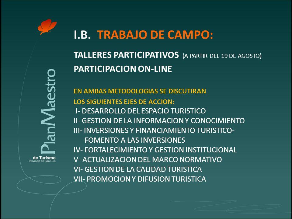 TALLERES PARTICIPATIVOS (A PARTIR DEL 19 DE AGOSTO) PARTICIPACION ON-LINE EN AMBAS METODOLOGIAS SE DISCUTIRAN LOS SIGUIENTES EJES DE ACCION: I- DESARROLLO DEL ESPACIO TURISTICO II- GESTION DE LA INFORMACION Y CONOCIMIENTO III- INVERSIONES Y FINANCIAMIENTO TURISTICO- FOMENTO A LAS INVERSIONES IV- FORTALECIMIENTO Y GESTION INSTITUCIONAL V- ACTUALIZACION DEL MARCO NORMATIVO VI- GESTION DE LA CALIDAD TURISTICA VII- PROMOCION Y DIFUSION TURISTICA I.B.