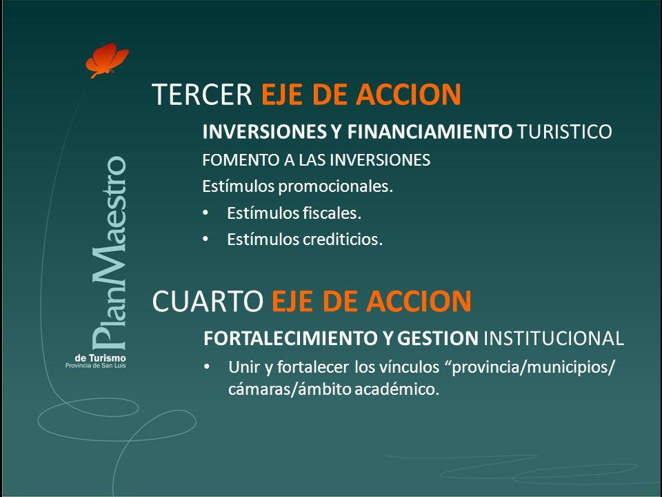 TERCER EJE DE ACCION INVERSIONES Y FINANCIAMIENTO TURISTICO FOMENTO A LAS INVERSIONES Estímulos promocionales.