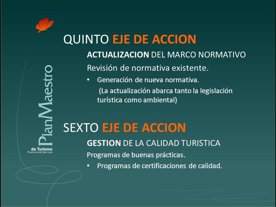 ACTUALIZACION DEL MARCO NORMATIVO Revisión de normativa existente.