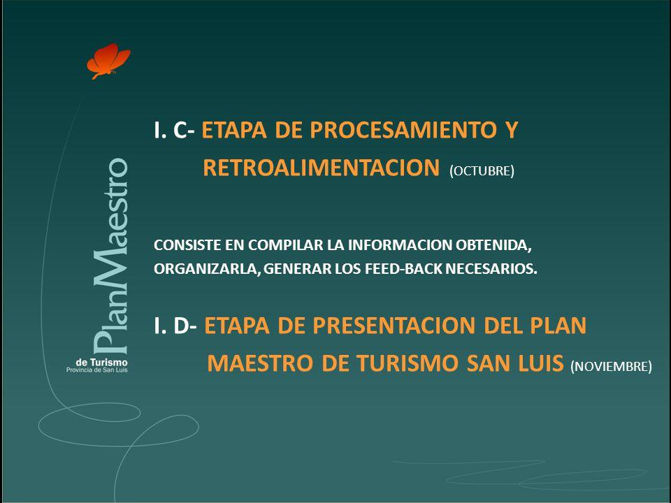 I. C- ETAPA DE PROCESAMIENTO Y RETROALIMENTACION (OCTUBRE) CONSISTE EN COMPILAR LA INFORMACION OBTENIDA, ORGANIZARLA, GENERAR LOS FEED-BACK NECESARIOS