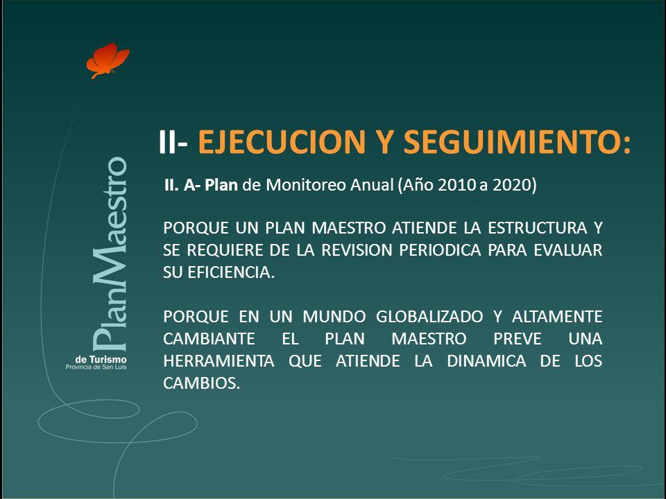 II- EJECUCION Y SEGUIMIENTO: II.