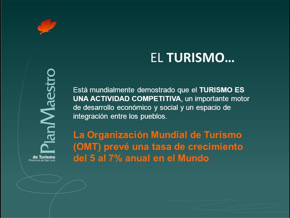 EL TURISMO… Está mundialmente demostrado que el TURISMO ES UNA ACTIVIDAD COMPETITIVA, un importante motor de desarrollo económico y social y un espacio de integración entre los pueblos.