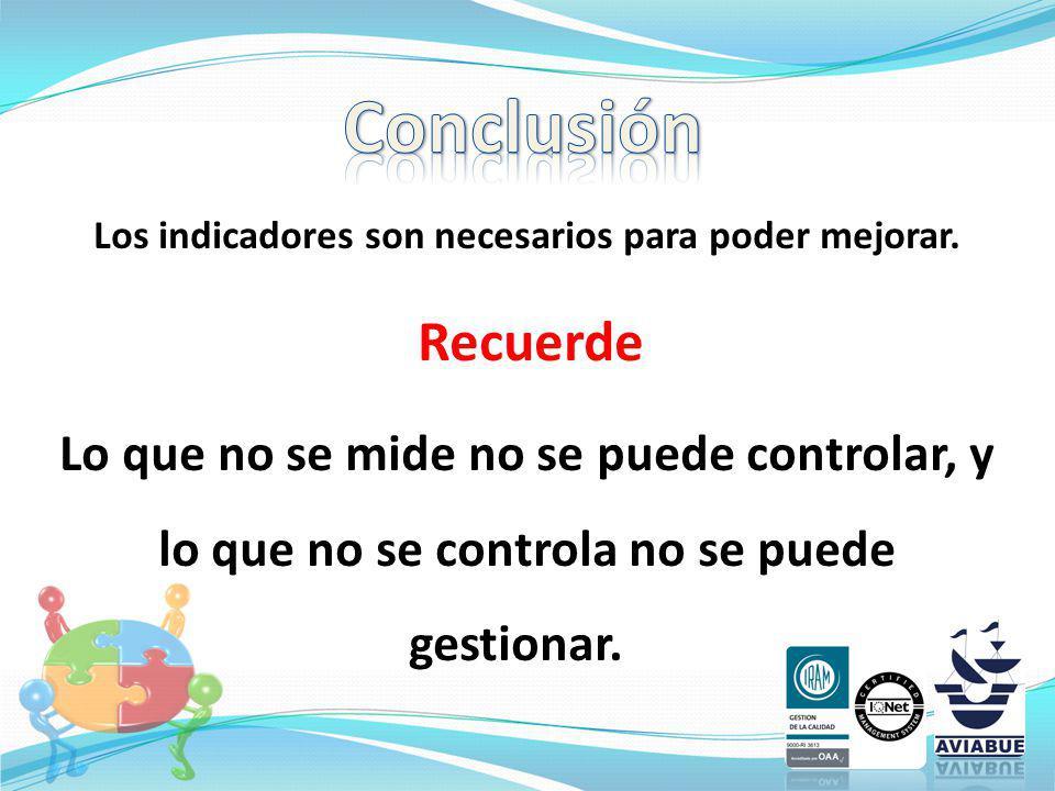 Los indicadores son necesarios para poder mejorar. Recuerde Lo que no se mide no se puede controlar, y lo que no se controla no se puede gestionar.