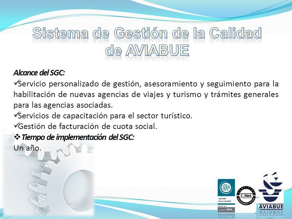 Beneficios de la implementación: Estandarización de los principales servicios ofrecidos a los asociados.