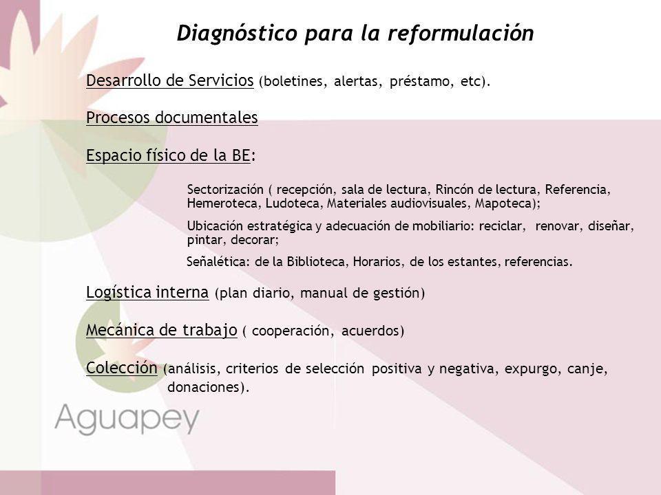 Actividad LugarTiempoRequisitos Encuentro (reunión, taller, etc.