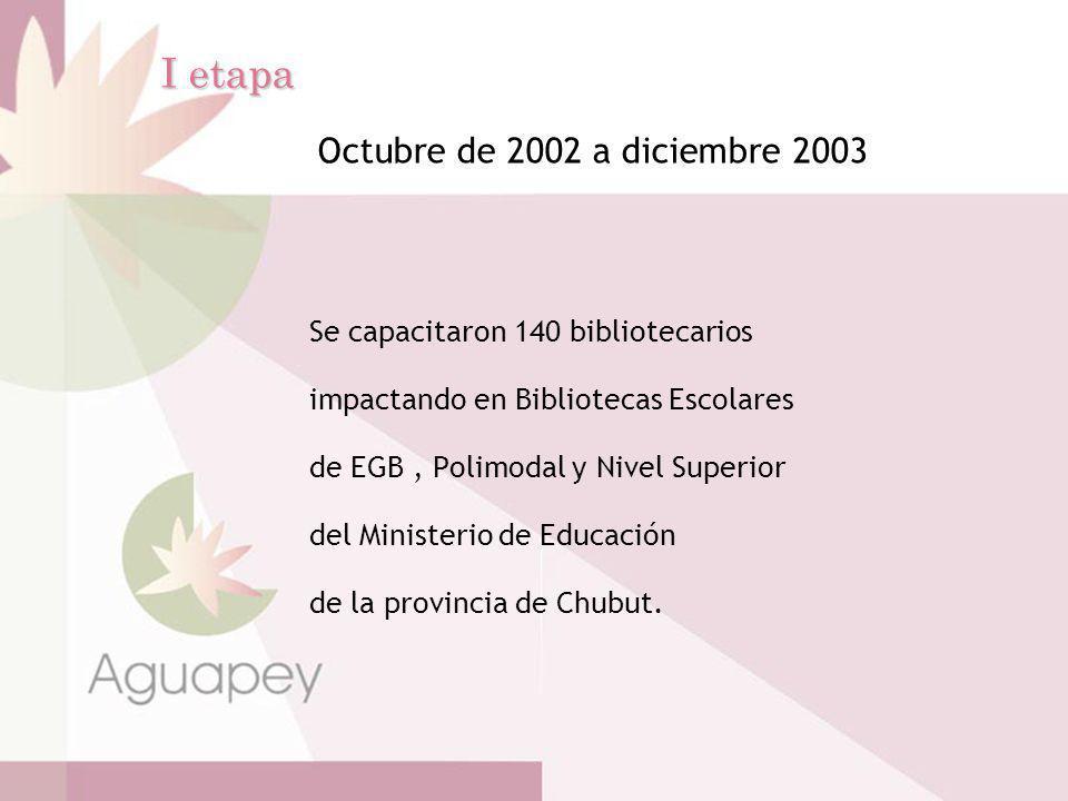 La creación de nuevos cargos de bibliotecarios en la provincia durante el 2004, incrementó la demanda técnico-bibliotecaria que impactaba en la Dirección de la Biblioteca Pedagógica N°1 de Rawson y N° 6 de Puerto Madryn.
