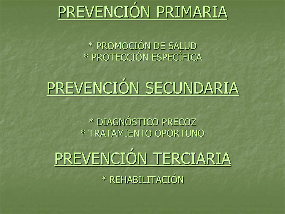 PREVENCIÓN PRIMARIA * PROMOCIÓN DE SALUD * PROTECCIÓN ESPECÍFICA PREVENCIÓN SECUNDARIA * DIAGNÓSTICO PRECOZ * TRATAMIENTO OPORTUNO PREVENCIÓN TERCIARI