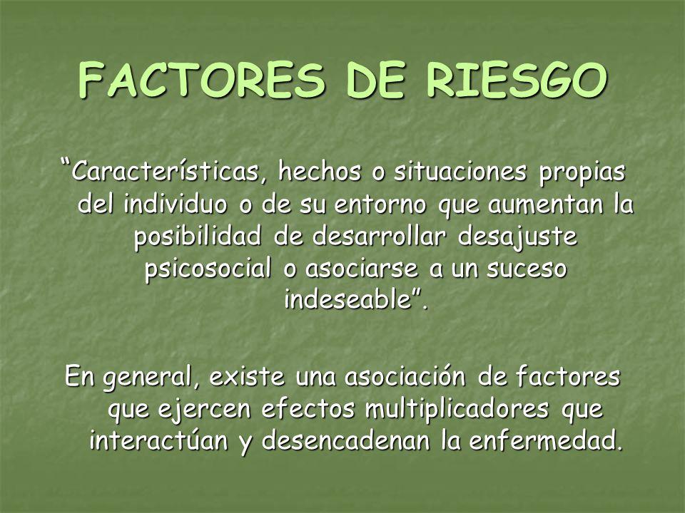 FACTORES DE RIESGO Características, hechos o situaciones propias del individuo o de su entorno que aumentan la posibilidad de desarrollar desajuste ps