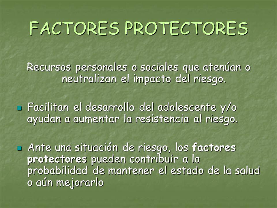 FACTORES PROTECTORES Recursos personales o sociales que atenúan o neutralizan el impacto del riesgo. Facilitan el desarrollo del adolescente y/o ayuda