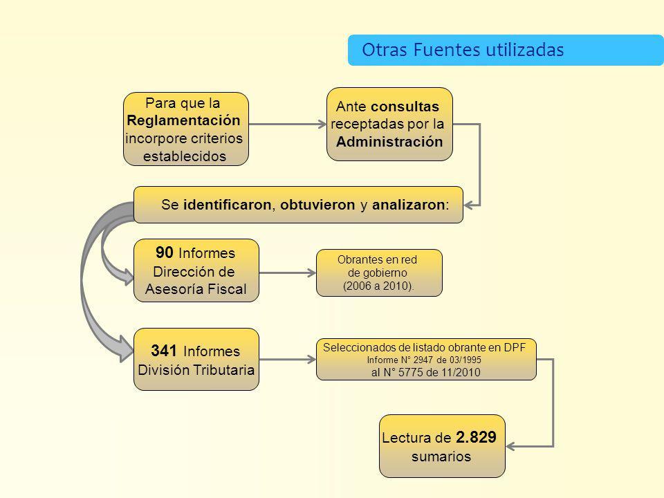 Otras Fuentes utilizadas Ante consultas receptadas por la Administración Se identificaron, obtuvieron y analizaron: 90 Informes Dirección de Asesoría Fiscal 341 Informes División Tributaria Obrantes en red de gobierno (2006 a 2010).