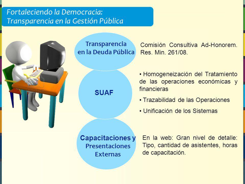 Fortaleciendo la Democracia: Transparencia en la Gestión Pública Capacitaciones y Presentaciones Externas Comisión Consultiva Ad-Honorem.