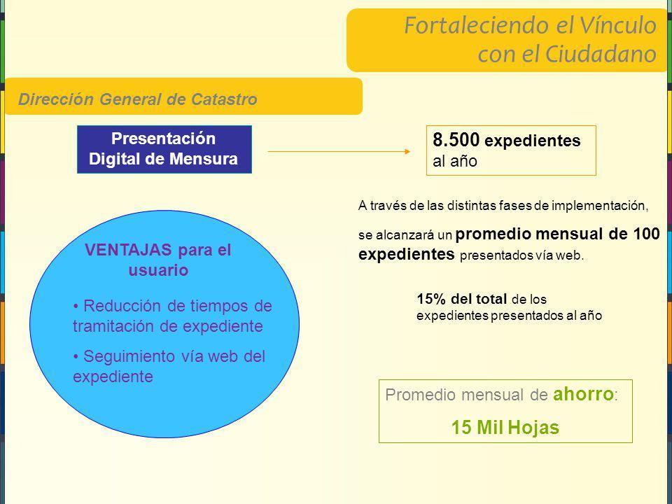 Fortaleciendo el Vínculo con el Ciudadano Dirección General de Catastro Presentación Digital de Mensura 8.500 expedientes al año A través de las distintas fases de implementación, se alcanzará un promedio mensual de 100 expedientes presentados vía web.