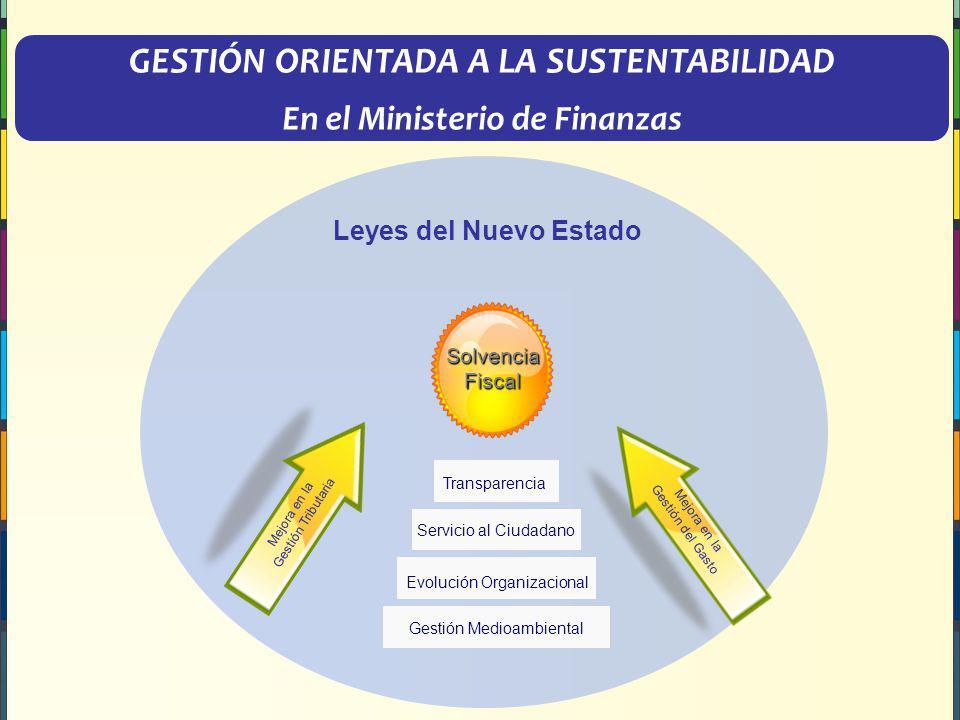 GESTIÓN ORIENTADA A LA SUSTENTABILIDAD En el Ministerio de Finanzas Solvencia Fiscal Mejora en la Gestión Tributaria Transparencia Servicio al Ciudadano Evolución Organizacional Mejora en la Gestión del Gasto Gestión Medioambiental Leyes del Nuevo Estado