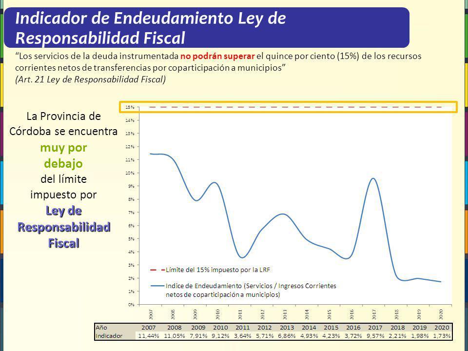 Los servicios de la deuda instrumentada no podrán superar el quince por ciento (15%) de los recursos corrientes netos de transferencias por coparticipación a municipios (Art.