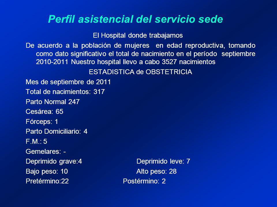 El Hospital donde trabajamos De acuerdo a la población de mujeres en edad reproductiva, tomando como dato significativo el total de nacimiento en el período septiembre 2010-2011 Nuestro hospital llevo a cabo 3527 nacimientos ESTADISTICA de OBSTETRICIA Mes de septiembre de 2011 Total de nacimientos: 317 Parto Normal 247 Cesárea: 65 Fórceps: 1 Parto Domiciliario: 4 F.M.: 5 Gemelares: - Deprimido grave:4Deprimido leve: 7 Bajo peso: 10Alto peso: 28 Pretérmino:22 Postérmino: 2 Perfil asistencial del servicio sede