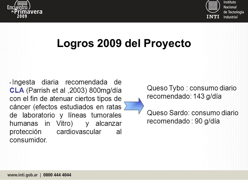 Logros 2009 del Proyecto Ingesta diaria recomendada de CLA (Parrish et al,2003) 800mg/día con el fin de atenuar ciertos tipos de cáncer (efectos estud