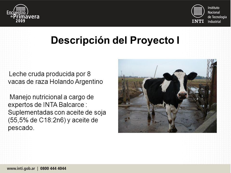 Descripción del Proyecto I Leche cruda producida por 8 vacas de raza Holando Argentino Manejo nutricional a cargo de expertos de INTA Balcarce : Suple