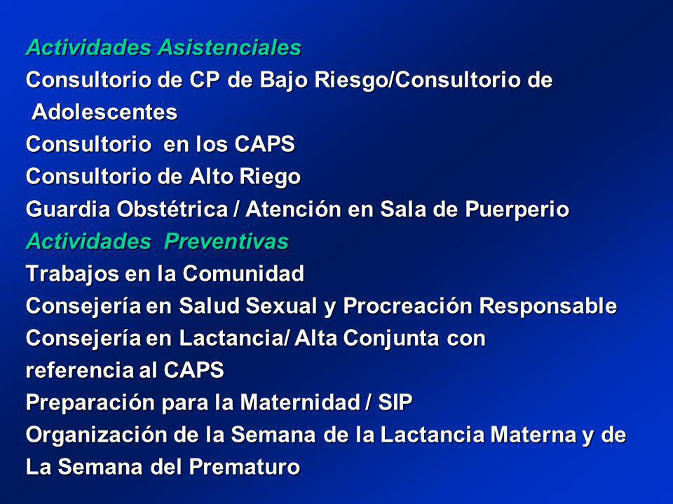 Actividades Asistenciales Consultorio de CP de Bajo Riesgo/Consultorio de Adolescentes Adolescentes Consultorio en los CAPS Consultorio de Alto Riego