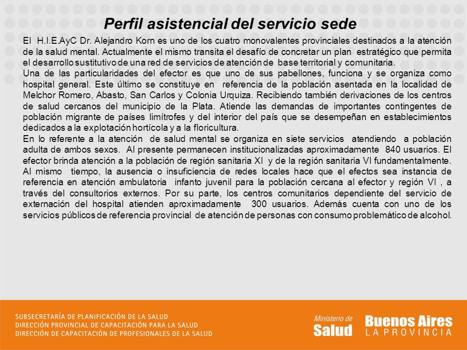 Perfil asistencial del servicio sede El H.I.E.AyC Dr.