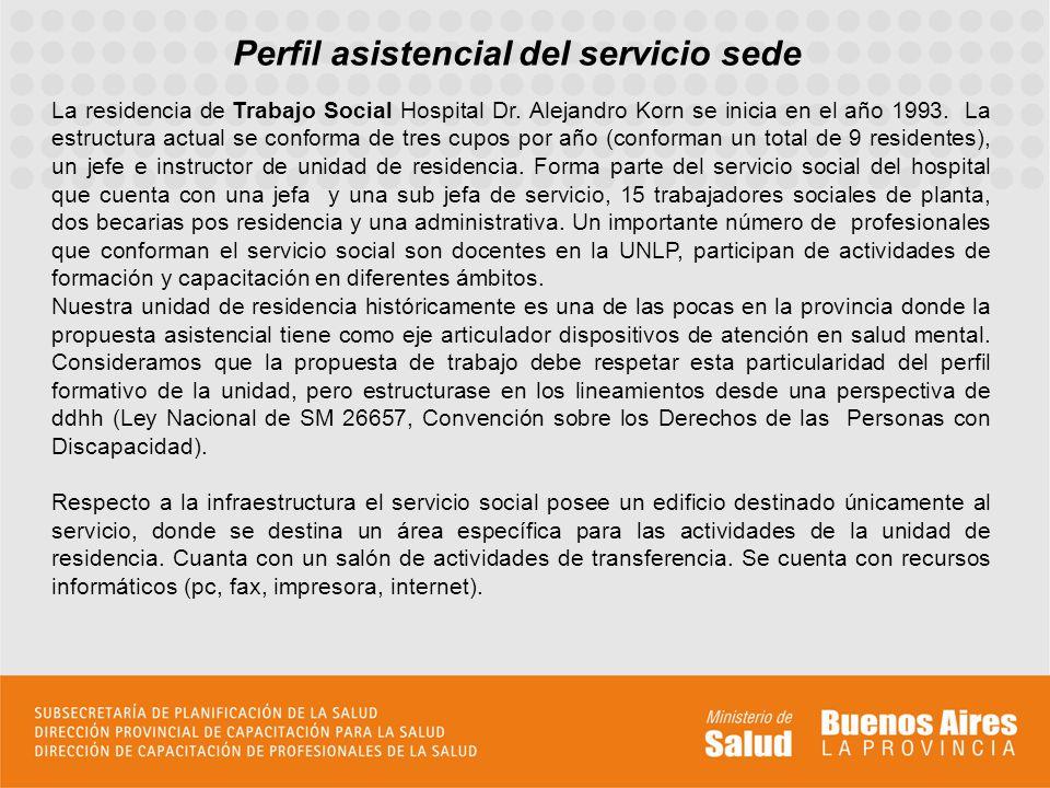 Perfil asistencial del servicio sede La residencia de Trabajo Social Hospital Dr.