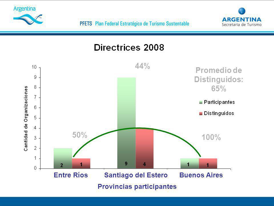 50% 44% 100% Promedio de Distinguidos: 65% Entre RíosSantiago del EsteroBuenos Aires Provincias participantes