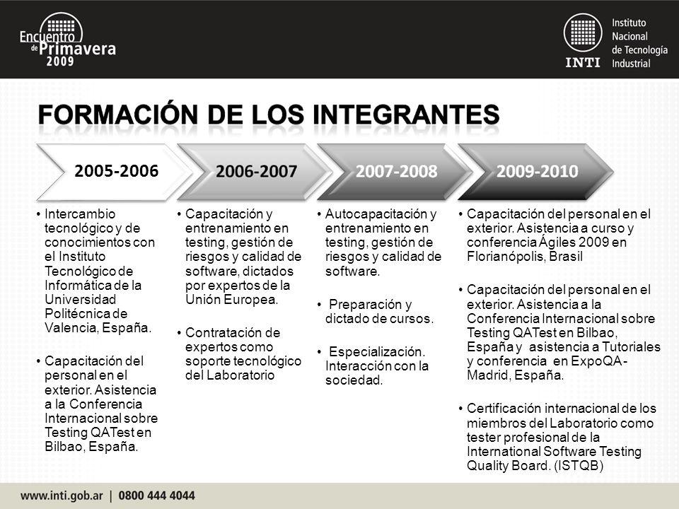 2005-2006 Intercambio tecnológico y de conocimientos con el Instituto Tecnológico de Informática de la Universidad Politécnica de Valencia, España.