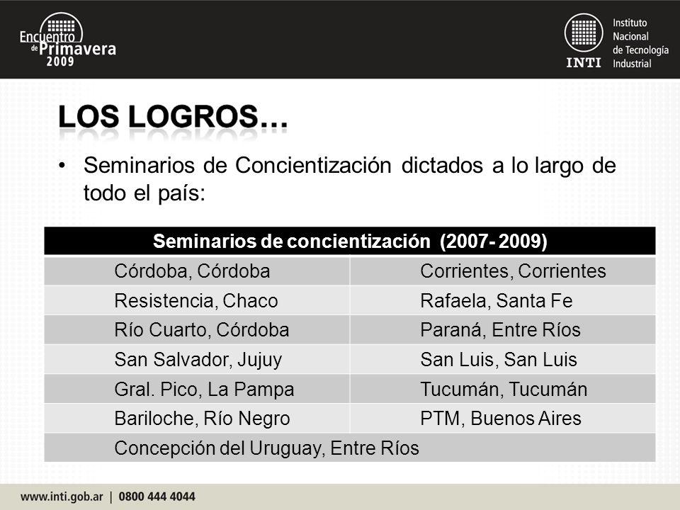 Seminarios de Concientización dictados a lo largo de todo el país: Seminarios de concientización (2007- 2009) Córdoba, CórdobaCorrientes, Corrientes R
