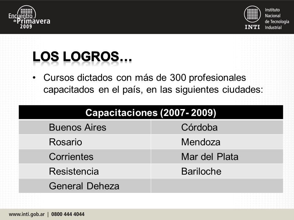 Cursos dictados con más de 300 profesionales capacitados en el país, en las siguientes ciudades: Capacitaciones (2007- 2009) Buenos AiresCórdoba RosarioMendoza CorrientesMar del Plata ResistenciaBariloche General Deheza