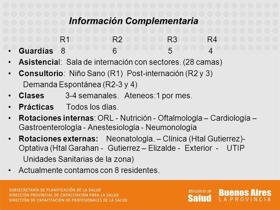 R1 R2 R3 R4 Guardias 8 6 5 4 Asistencial: Sala de internación con sectores. (28 camas) Consultorio: Niño Sano (R1) Post-internación (R2 y 3) Demanda E
