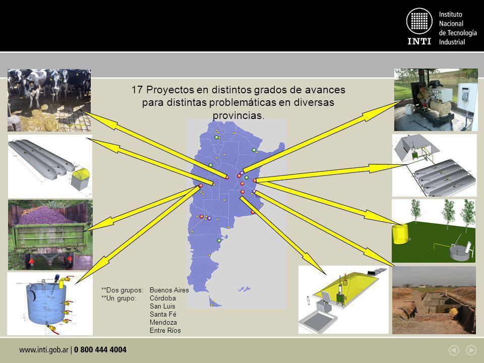 17 Proyectos en distintos grados de avances para distintas problemáticas en diversas provincias. **Dos grupos:Buenos Aires **Un grupo:Córdoba San Luis
