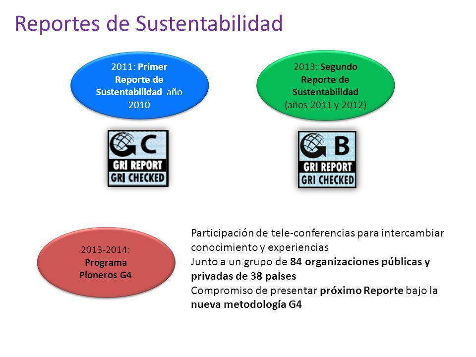 2011: Primer Reporte de Sustentabilidad año 2010 2013: Segundo Reporte de Sustentabilidad (años 2011 y 2012) Reportes de Sustentabilidad 2013-2014: Pr
