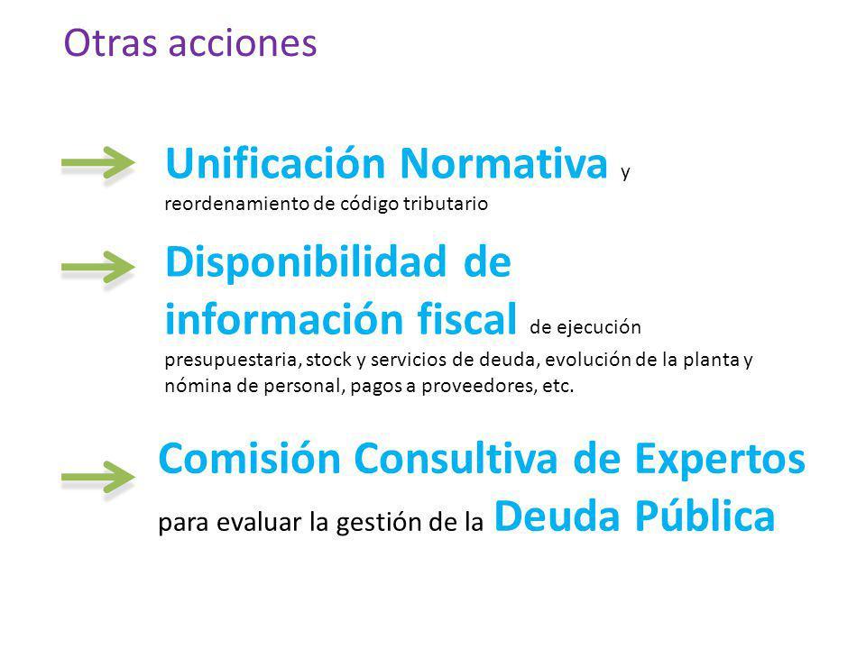 Unificación Normativa y reordenamiento de código tributario Disponibilidad de información fiscal de ejecución presupuestaria, stock y servicios de deu