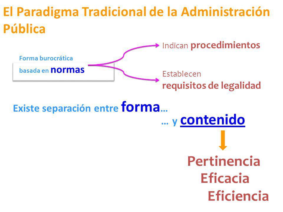 El Paradigma Tradicional de la Administración Pública Forma burocrática basada en normas Indican procedimientos Establecen requisitos de legalidad Exi
