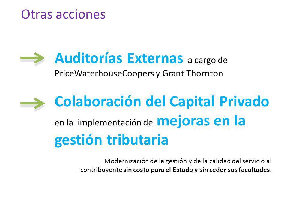 Auditorías Externas a cargo de PriceWaterhouseCoopers y Grant Thornton Colaboración del Capital Privado en la implementación de mejoras en la gestión