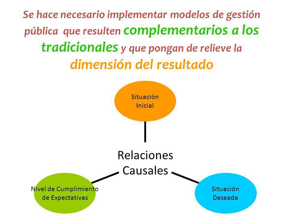 Se hace necesario implementar modelos de gestión pública que resulten complementarios a los tradicionales y que pongan de relieve la dimensión del res