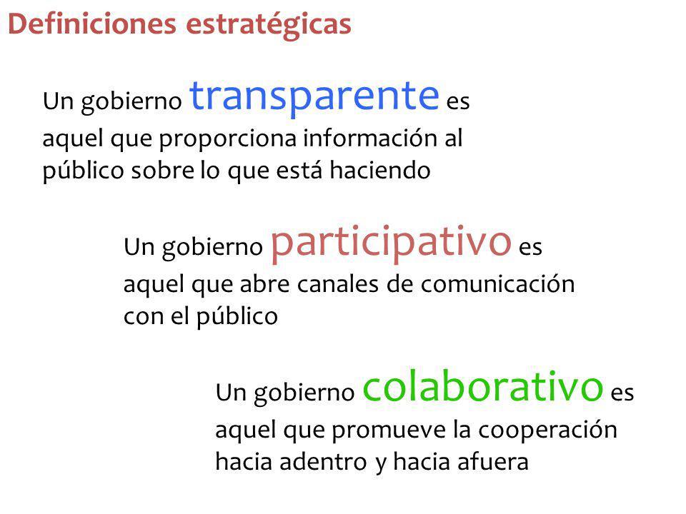 Un gobierno transparente es aquel que proporciona información al público sobre lo que está haciendo Un gobierno participativo es aquel que abre canale