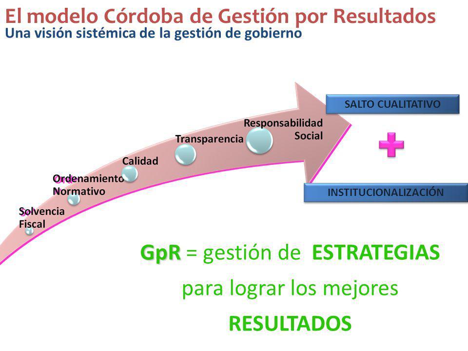 GpR GpR = gestión de ESTRATEGIAS para lograr los mejores RESULTADOS INSTITUCIONALIZACIÓN SALTO CUALITATIVO Una visión sistémica de la gestión de gobie