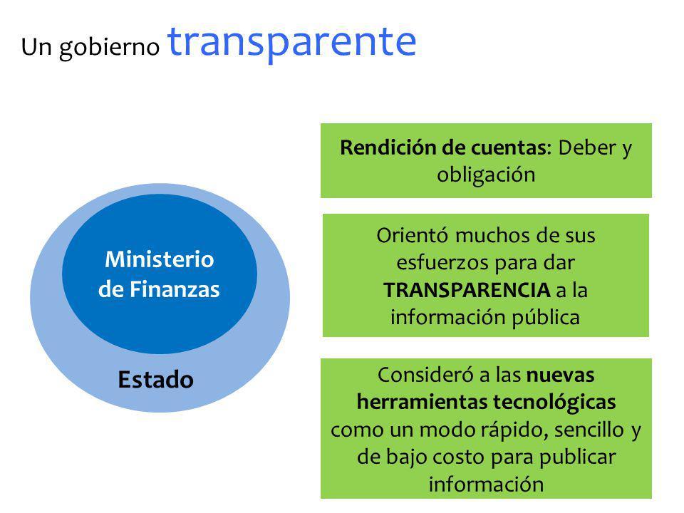 Ministerio de Finanzas Estado Rendición de cuentas: Deber y obligación Orientó muchos de sus esfuerzos para dar TRANSPARENCIA a la información pública