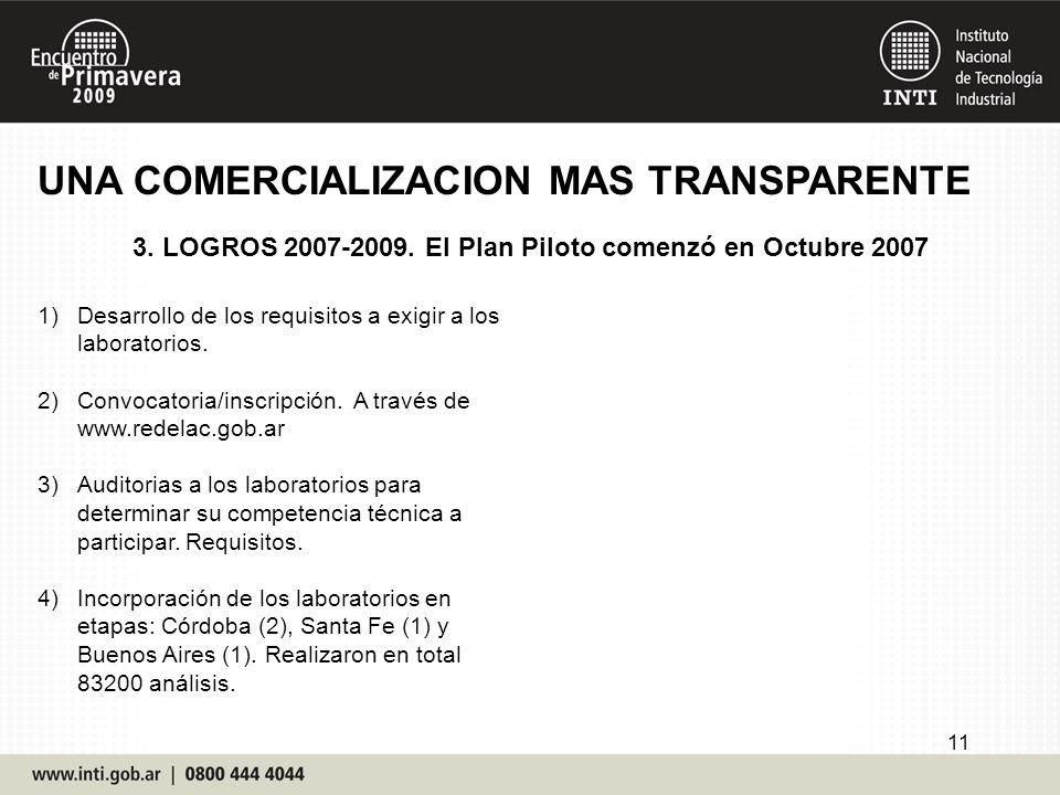 UNA COMERCIALIZACION MAS TRANSPARENTE 3. LOGROS 2007-2009. El Plan Piloto comenzó en Octubre 2007 11 1)Desarrollo de los requisitos a exigir a los lab