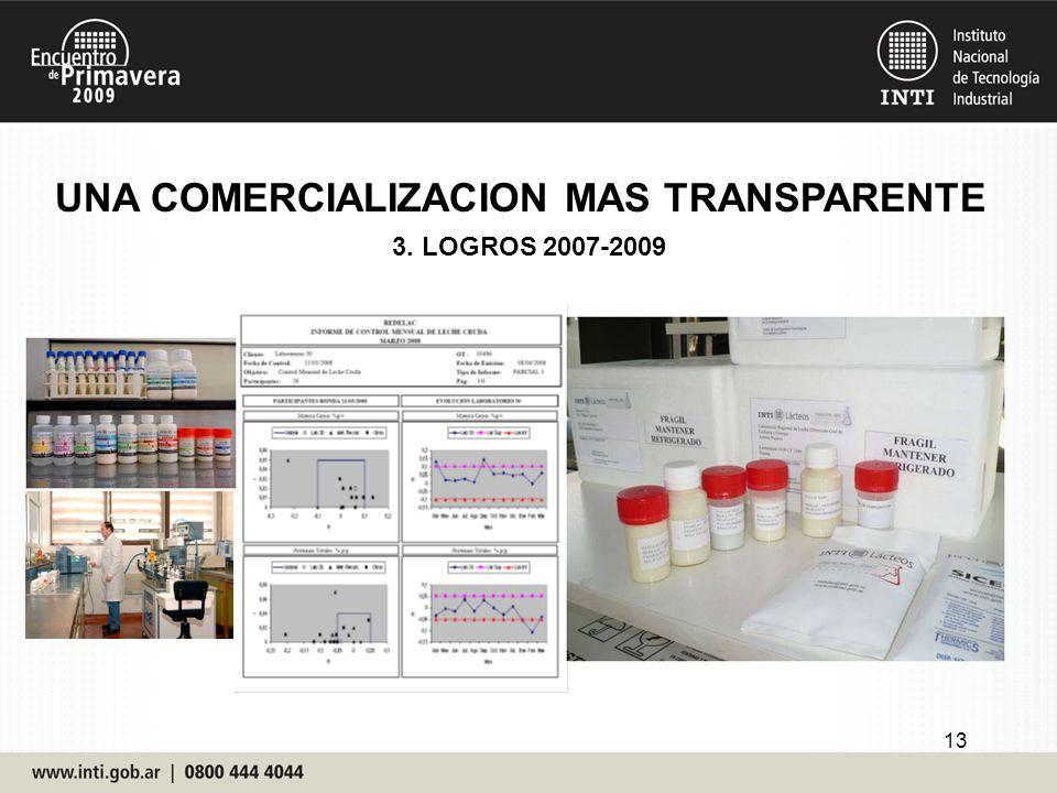13 UNA COMERCIALIZACION MAS TRANSPARENTE 3. LOGROS 2007-2009