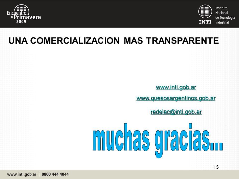 UNA COMERCIALIZACION MAS TRANSPARENTE 15 www.inti.gob.ar www.quesosargentinos.gob.ar redelac@inti.gob.ar