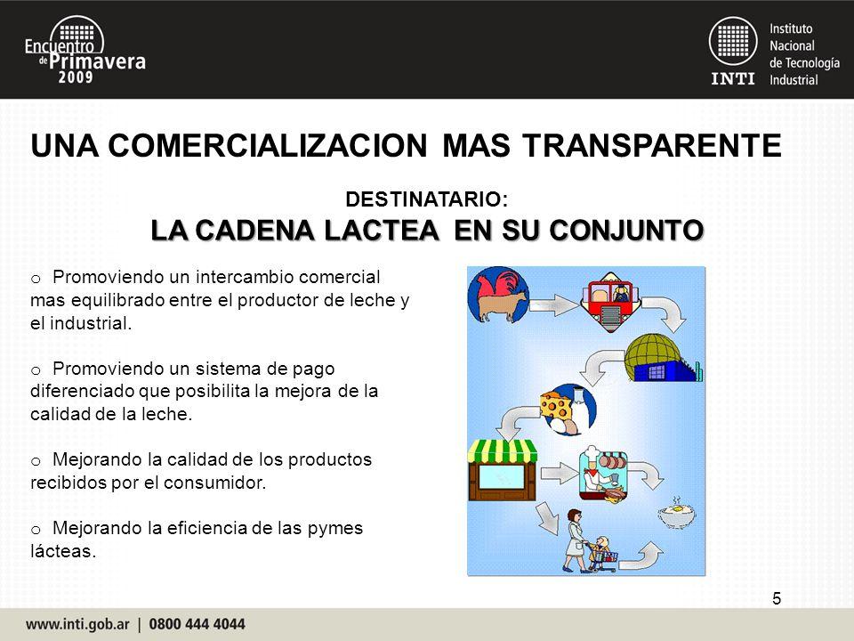 UNA COMERCIALIZACION MAS TRANSPARENTE DESTINATARIO: LA CADENA LACTEA EN SU CONJUNTO 5 o Promoviendo un intercambio comercial mas equilibrado entre el