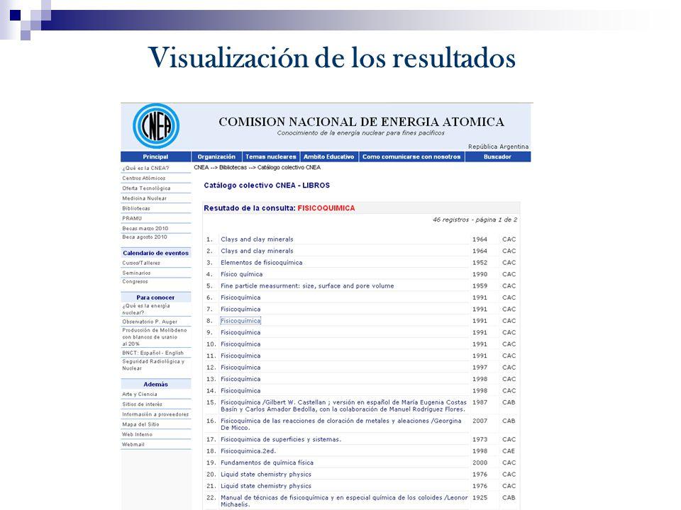 Visualización de los resultados