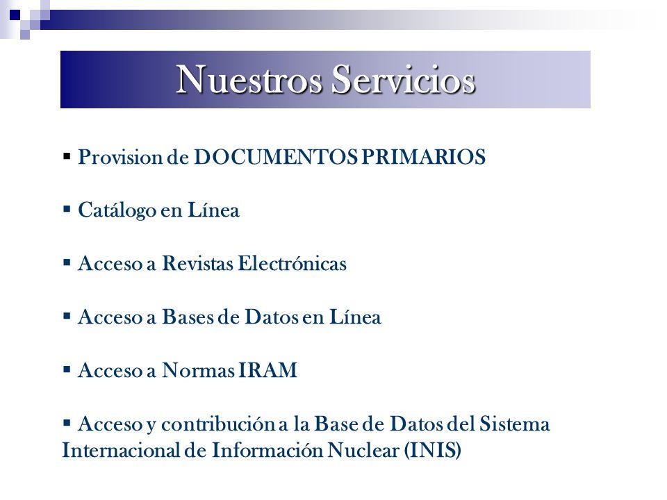 Provision de DOCUMENTOS PRIMARIOS Catálogo en Línea Acceso a Revistas Electrónicas Acceso a Bases de Datos en Línea Acceso a Normas IRAM Acceso y cont