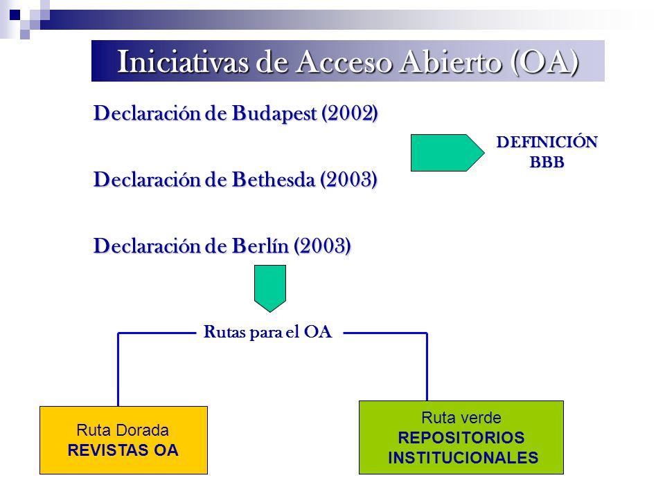 Declaración de Budapest (2002) Declaración de Bethesda (2003) Declaración de Berlín (2003) DEFINICIÓN BBB Rutas para el OA Ruta Dorada REVISTAS OA Rut
