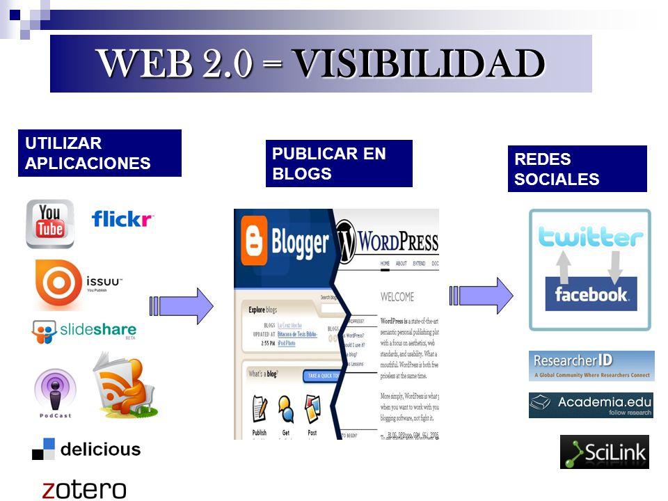 WEB 2.0 = VISIBILIDAD UTILIZAR APLICACIONES PUBLICAR EN BLOGS REDES SOCIALES