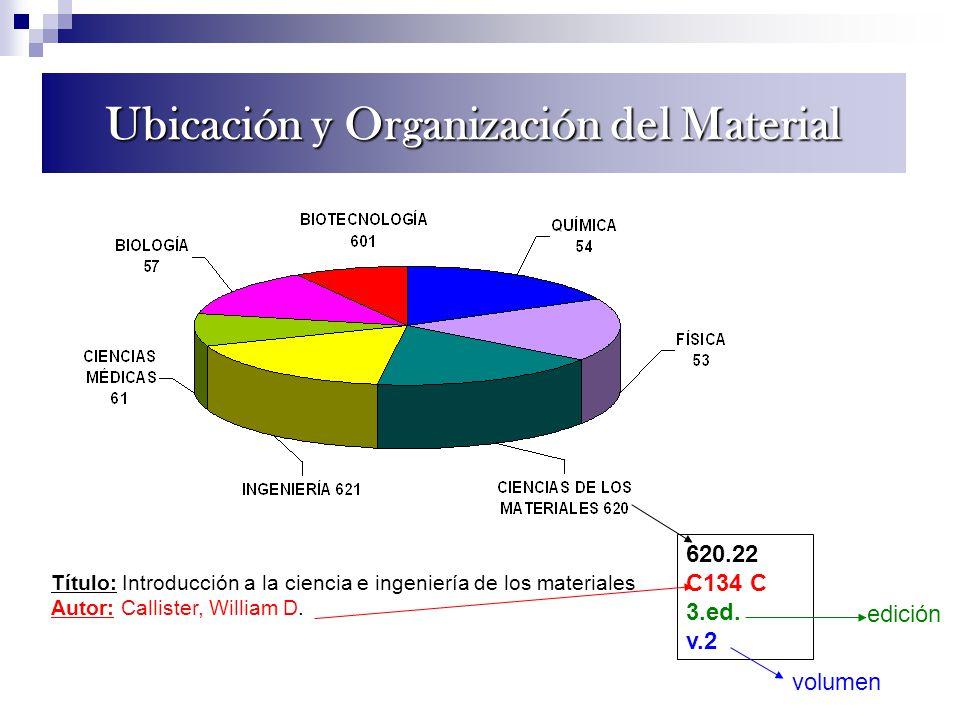 Ubicación y Organización del Material 620.22 C134 C 3.ed. v.2 Título: Introducción a la ciencia e ingeniería de los materiales Autor: Callister, Willi