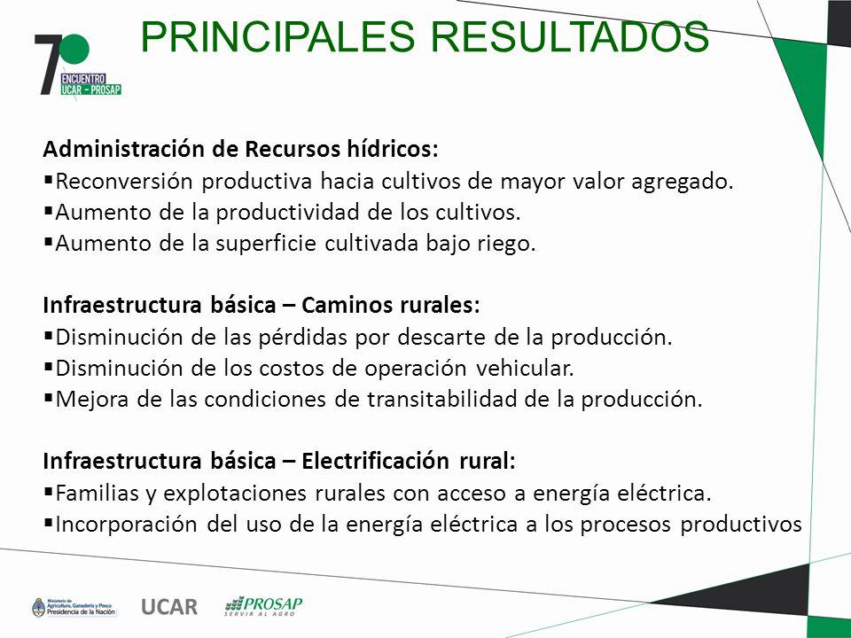 PRINCIPALES RESULTADOS Administración de Recursos hídricos: Reconversión productiva hacia cultivos de mayor valor agregado.